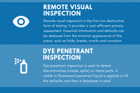 Predictive #Maintenance : 6 tools for a successful implementation   Infographic