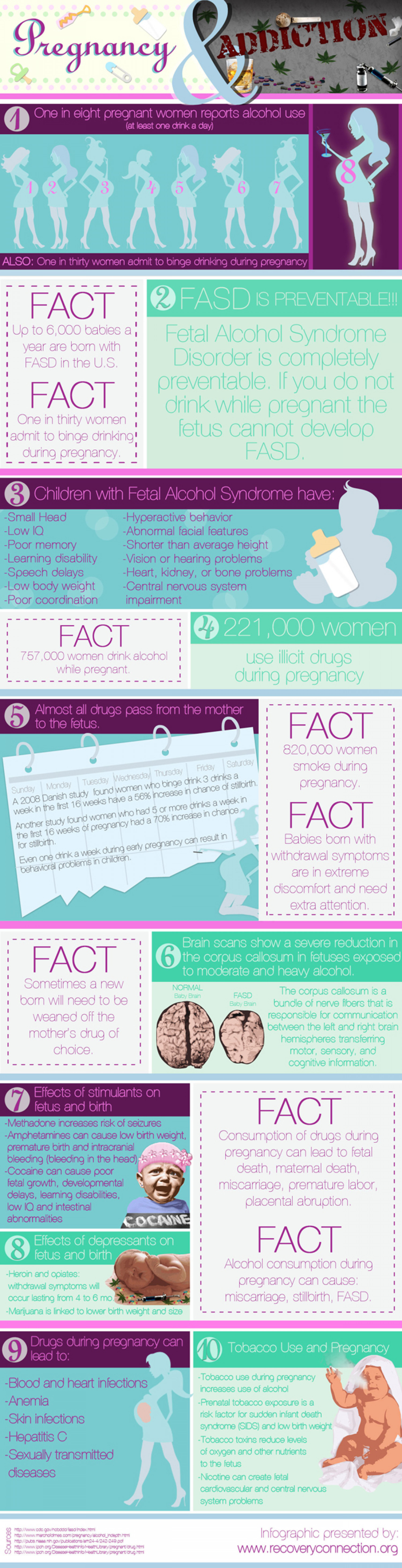 Pregnancy and Addiction Infographic