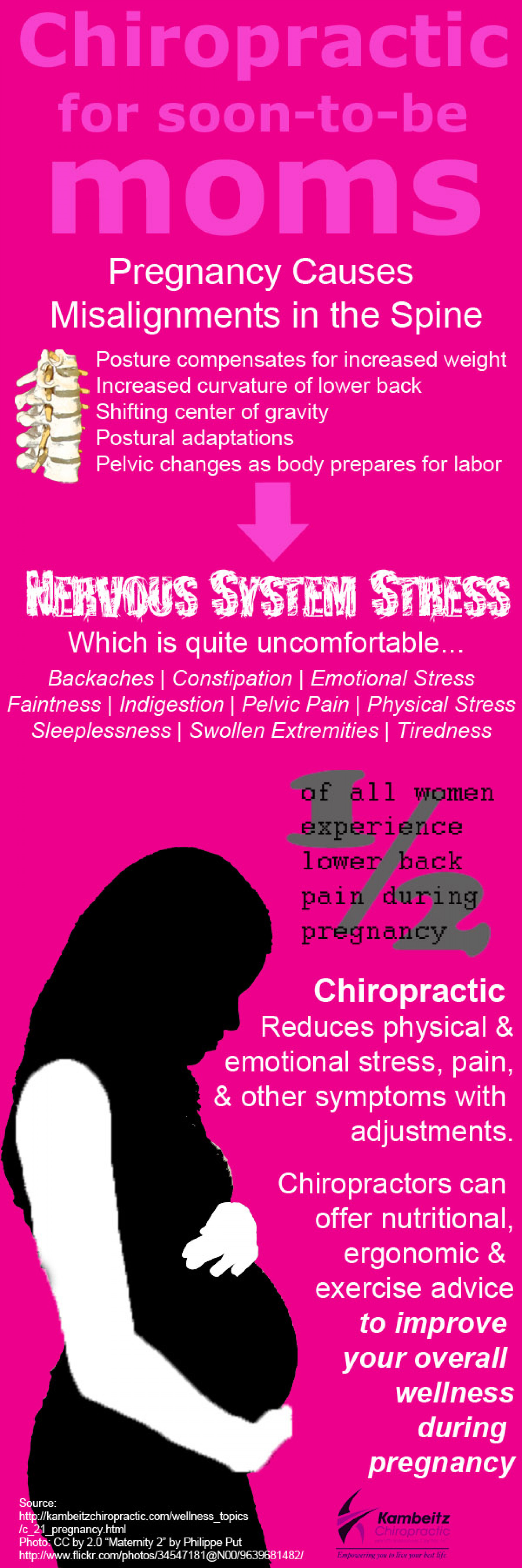 Pregnancy Pains And Stress Treated With Chiropractic Visually