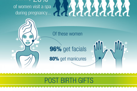 Pregnancy: Self Esteem and Spa Treatments Infographic