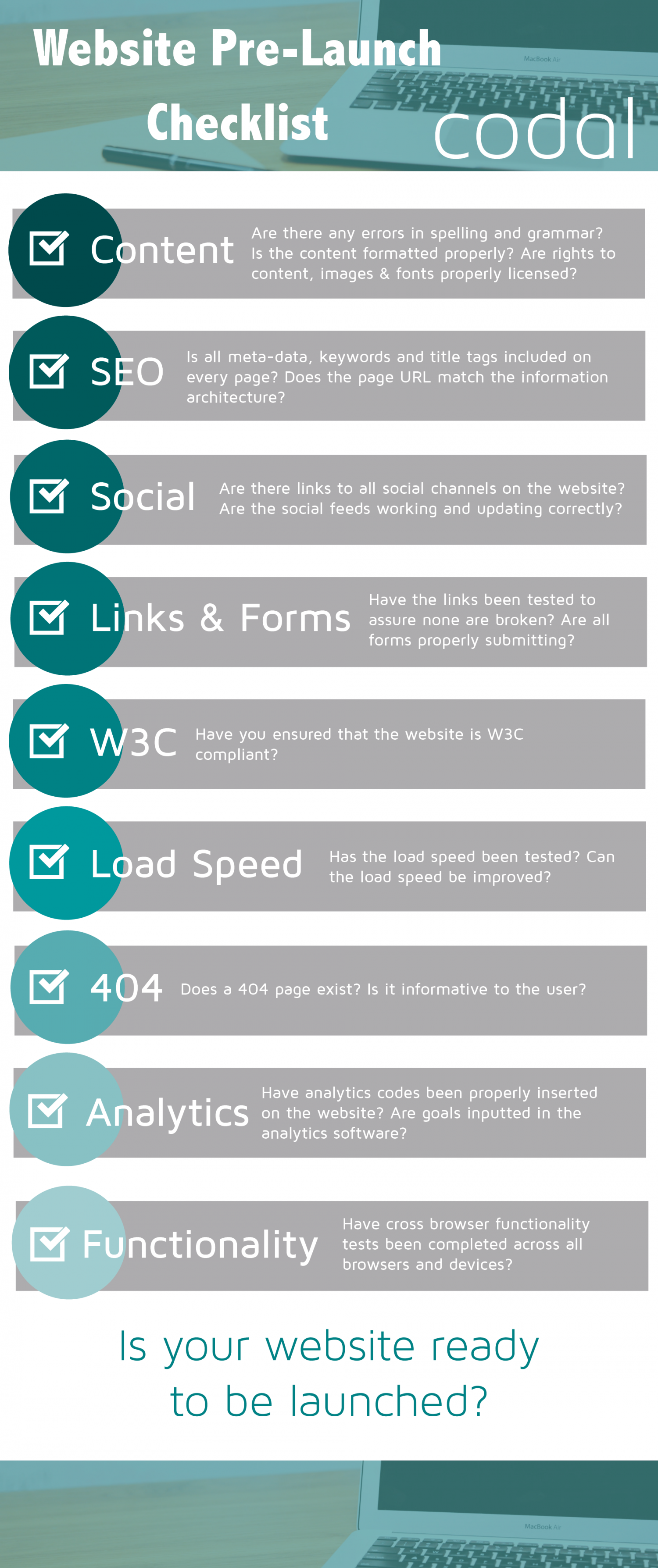 Pre-Launch Website Checklist Infographic