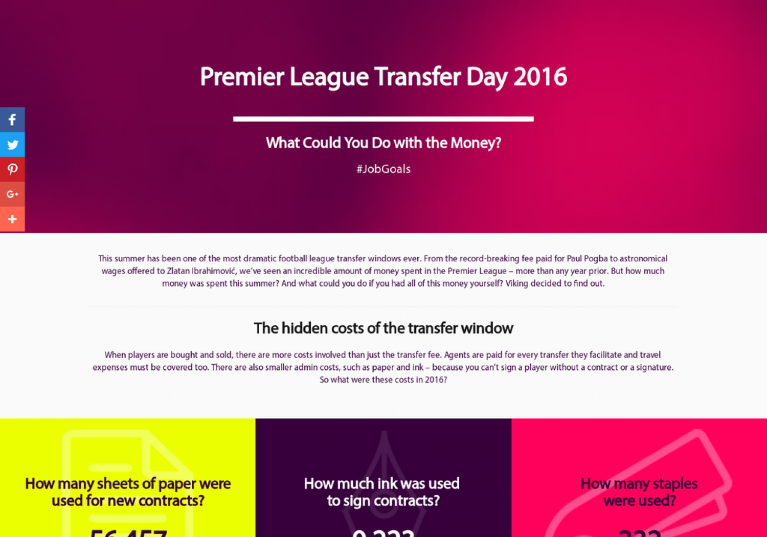 Premier League Spending: What Else Could You Do With £1.2billion Infographic