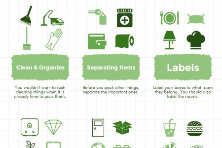 Preparations before the Move Infographic