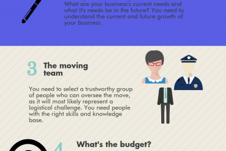 Preparing An Office Move Infographic