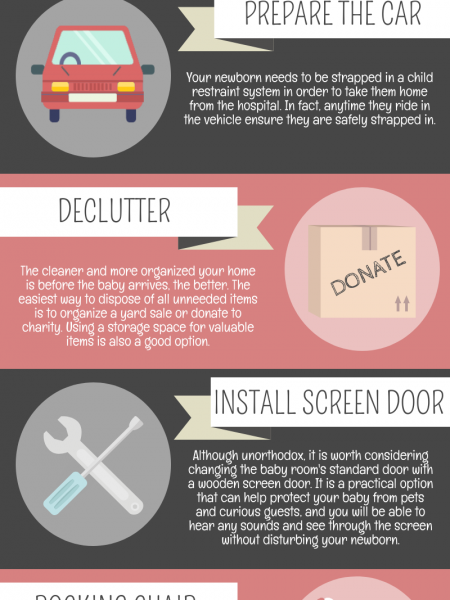 Preparing Your Home for a Newborn  Infographic