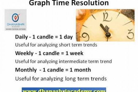Presentation of Stock Market Technical Analysis Infographic
