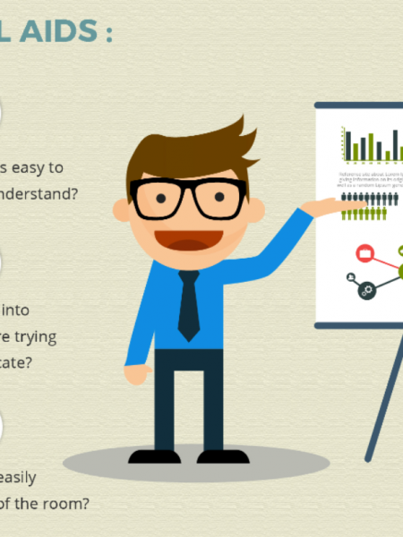 Presentation Planning Checklist Infographic