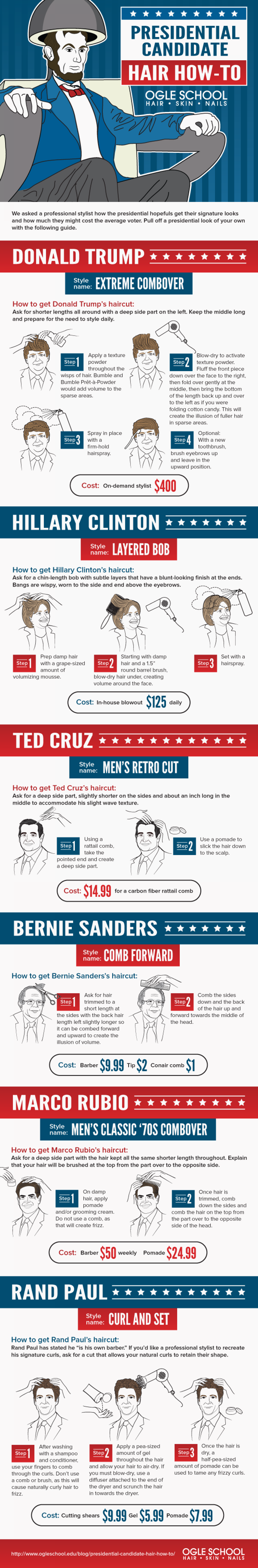 Presidential Hair Styles Guide Infographic