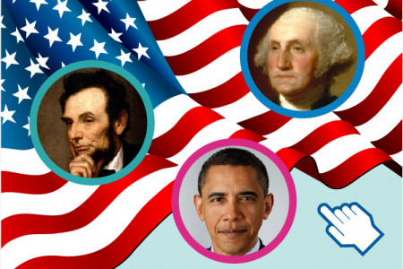 Presidents of the United States of America Infographic