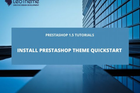 PrestaShop 1.5: How to Install Prestashop 1.5.x Quickstart - Leotheme Infographic