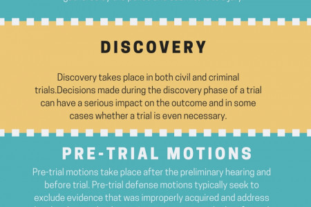 Pretrial Hearings and Motions Infographic