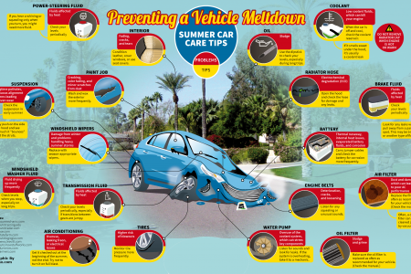 Preventing a Vehicle Meltdown in the Summertime Infographic