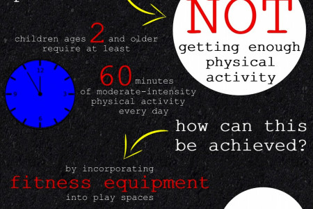 Preventing Childhood Obesity on the Playground Infographic