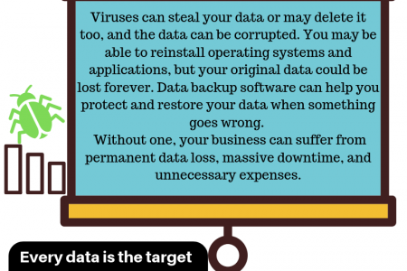 Preventing Data Loss. Infographic