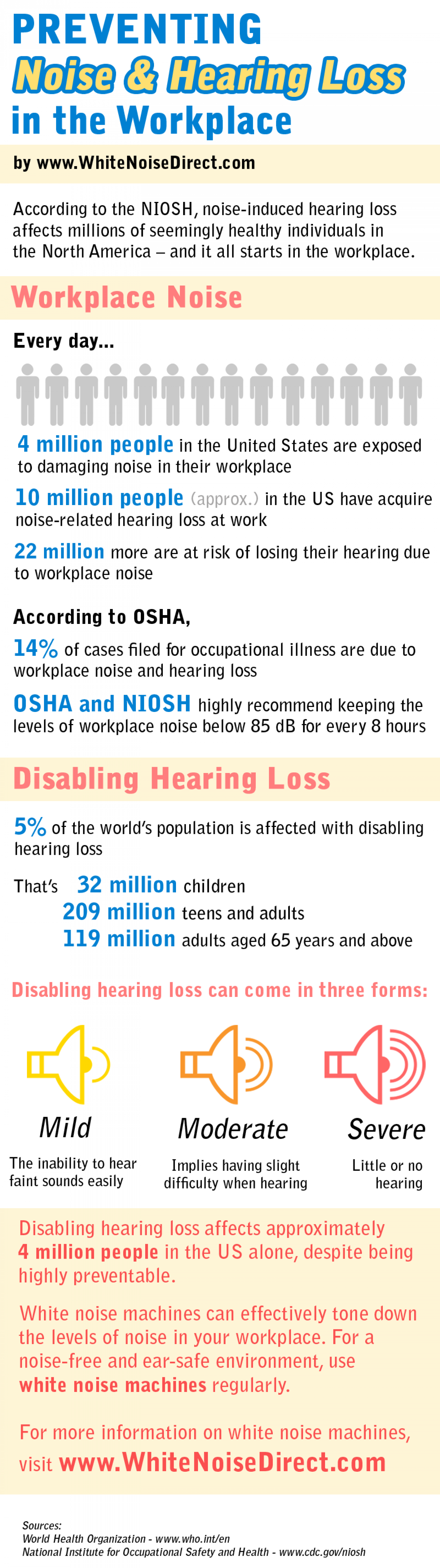 Preventing Noise and Hearing Loss in the Workplace Infographic