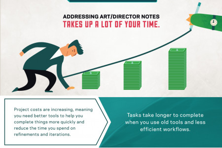 Preventing Your Extinction with Autodesk Maya 2015 Infographic Infographic