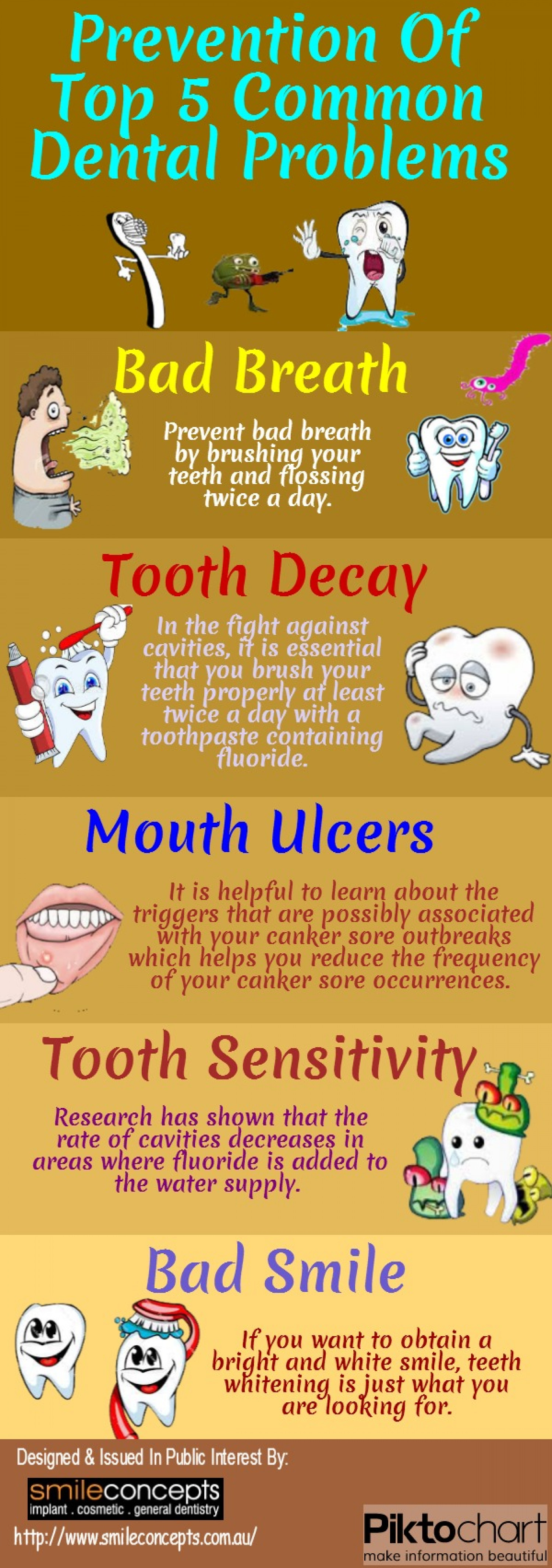 Prevention Of Top 5 Dental Problems Infographic