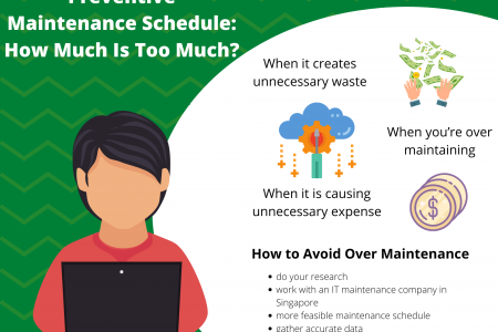 Preventive Maintenance Schedule: How Much Is Too Much?  Infographic