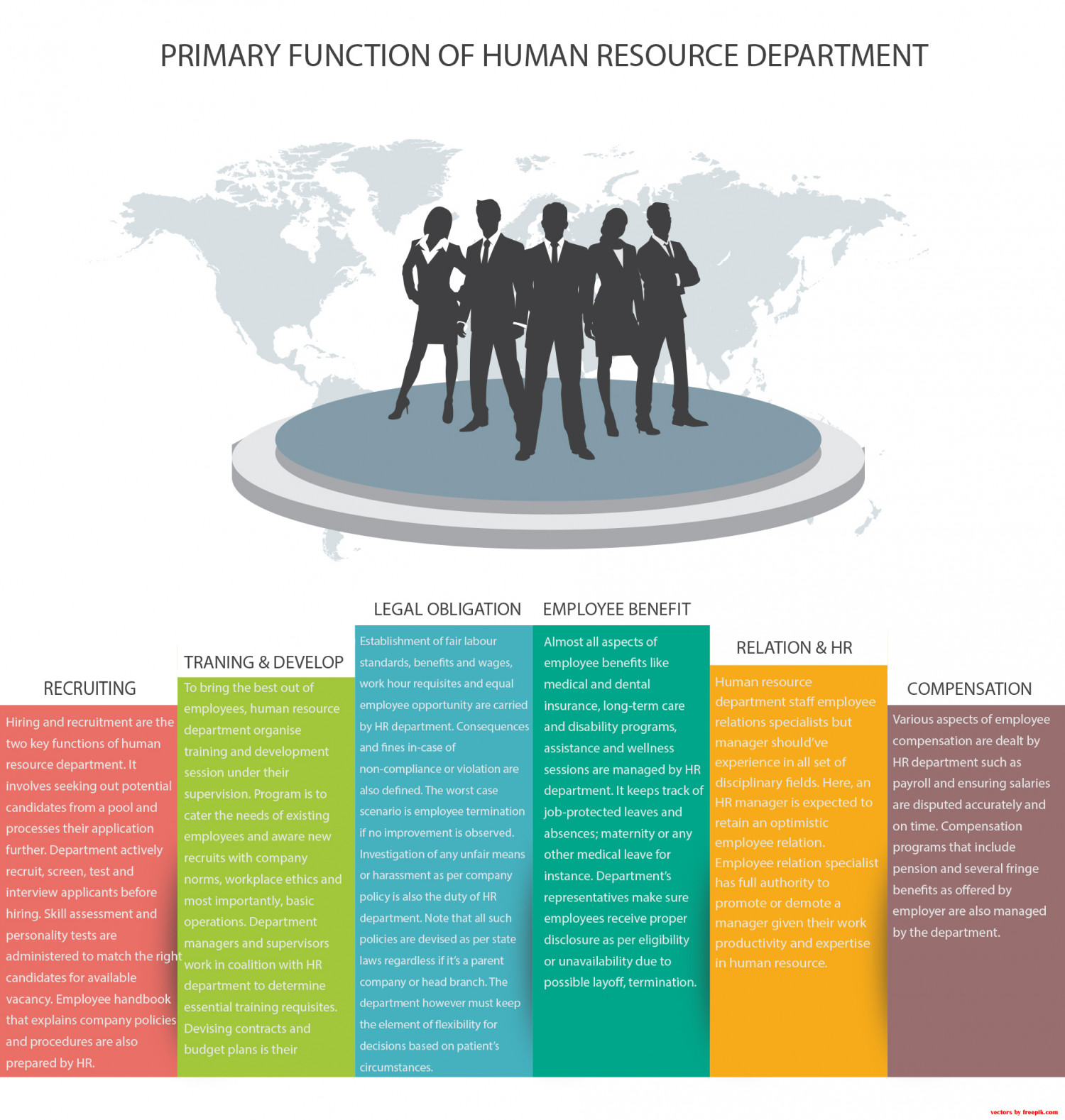 Primary Functions Of Human Resource Department Visual Ly