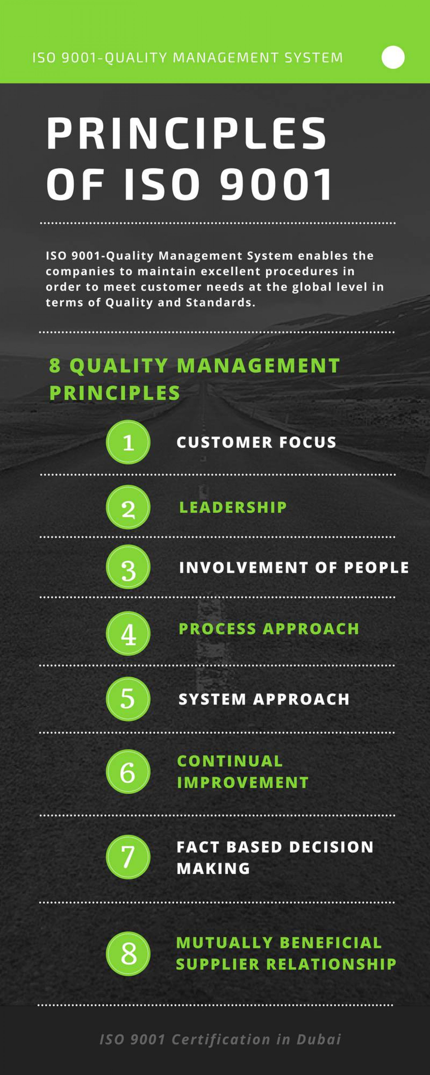 Principles of ISO 9001 Certification Infographic