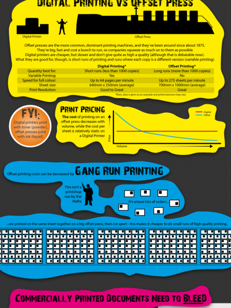PRINT Purchasing Guide Infographic