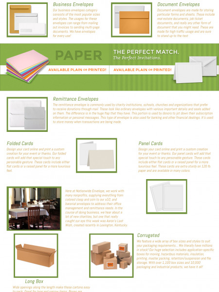 Printed and Plain Envelopes Infographic