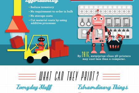 Printing in a Whole New Dimension Infographic