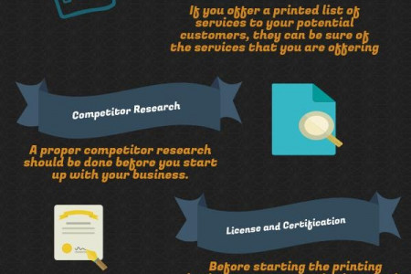 Printing services as your business: Steps to start Infographic