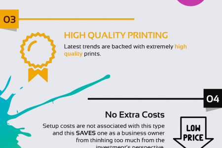 Printing Trends Have Shifted To The Digital World! Infographic