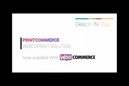 PrintCommerce web-to-print solution now available with Woocommerce Infographic