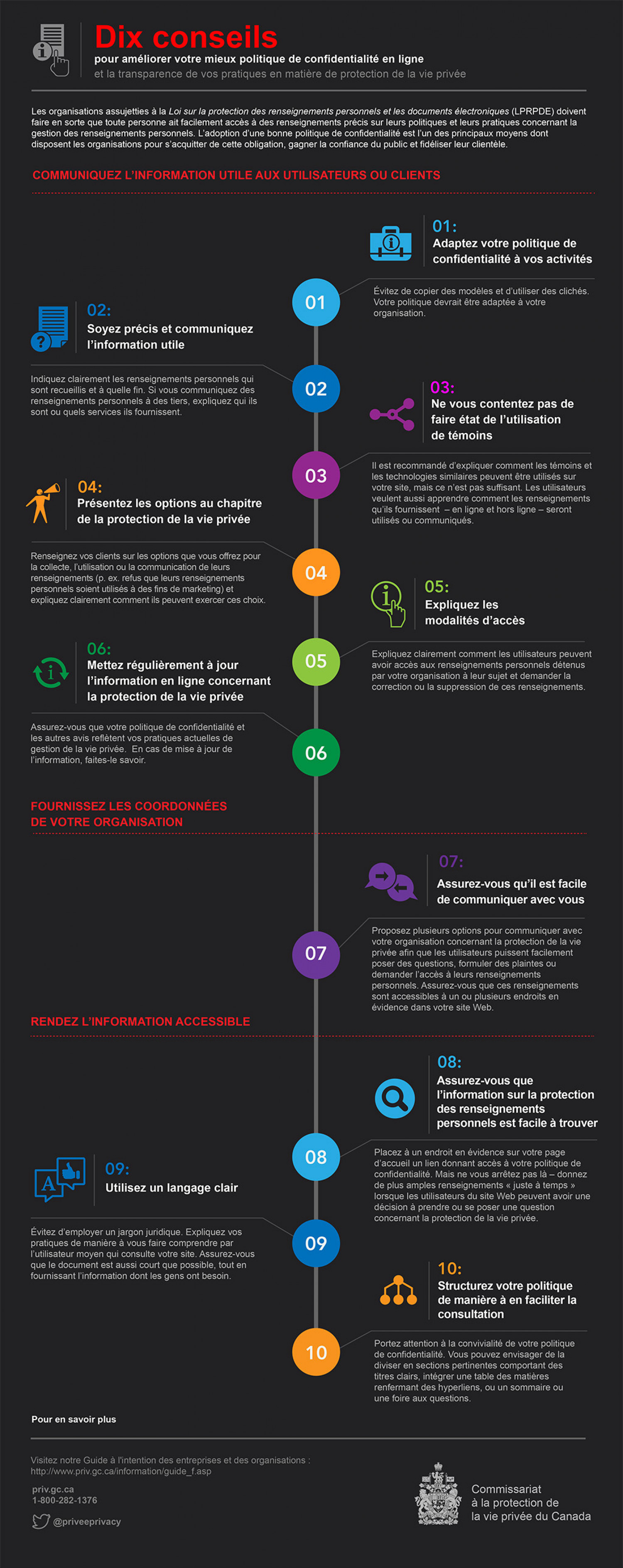 Privacy Commissioner of Canada: Infographic Infographic