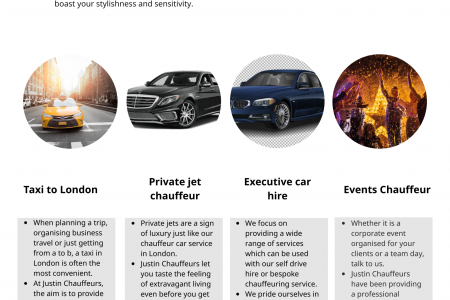 Private jet chauffeur hire London Service from Justin Chauffeur Infographic