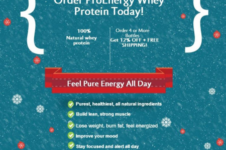 Pro Engergy Whey Protein Powder Infographic