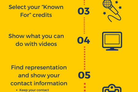 Pro tips for Talent Infographic