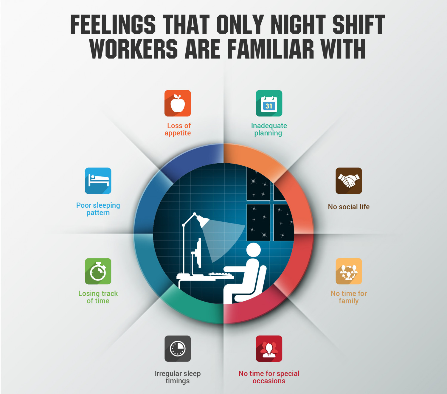 Dating site for night shift workers