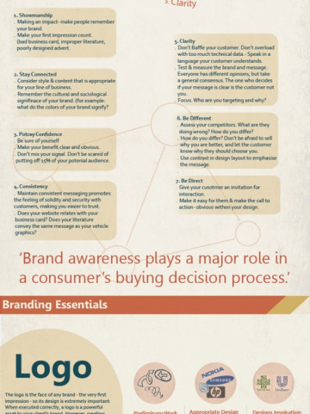 What makes branding important  Infographic