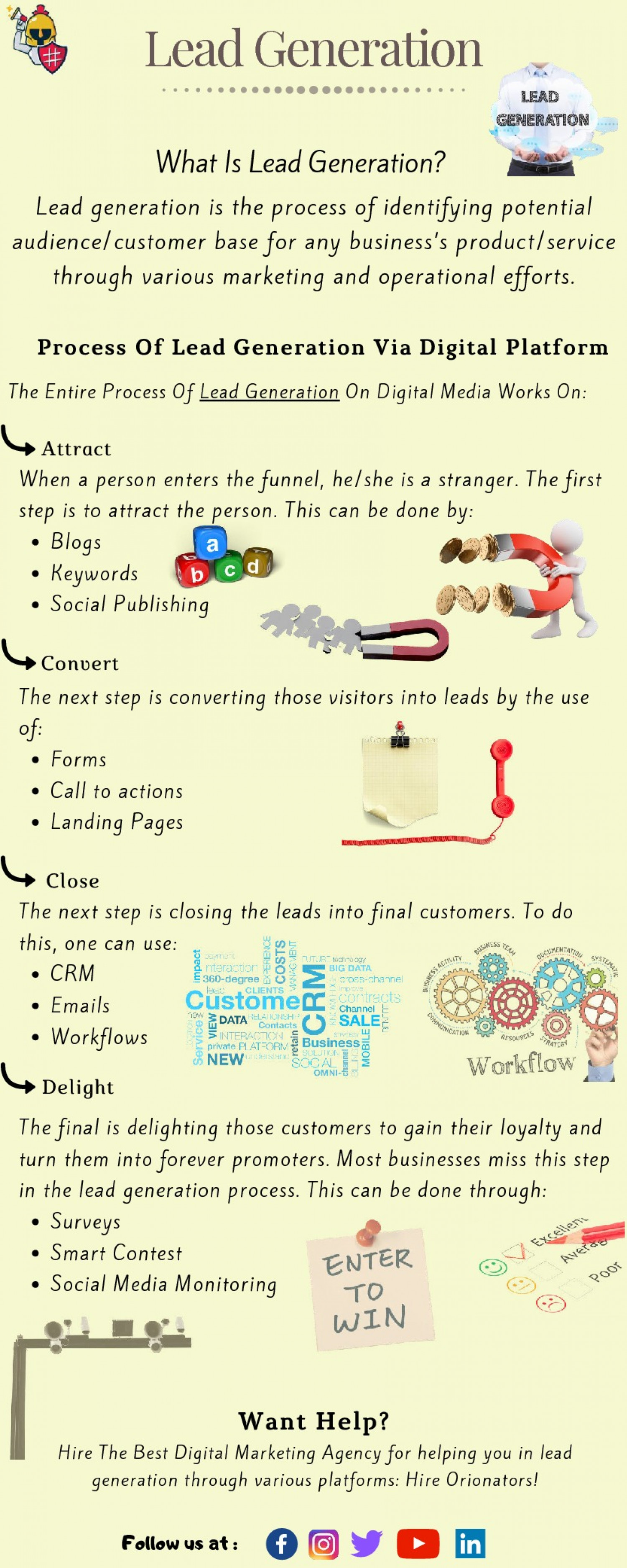 Process Of Lead Generation  Infographic