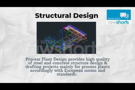 Process Plant Design Infographic