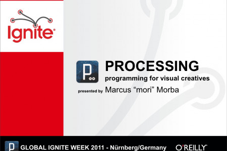 Processing - programming for visual creatives Infographic