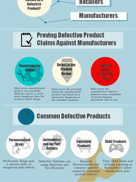 Product Liability Lawsuits Infographic