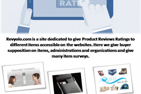 Product Reviews Ratings Infographic