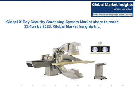 Product screening sector in X-Ray Security Screening System Market to grow at 5.8% CAGR from 2016 to 2023 Infographic