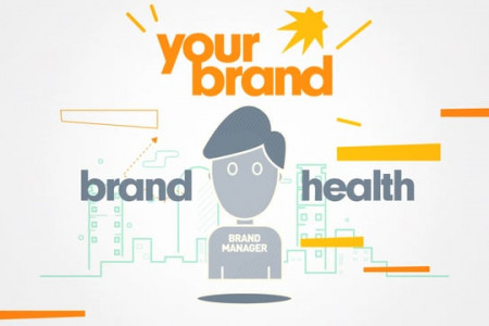 Product Video for Social Media Software Company Infographic