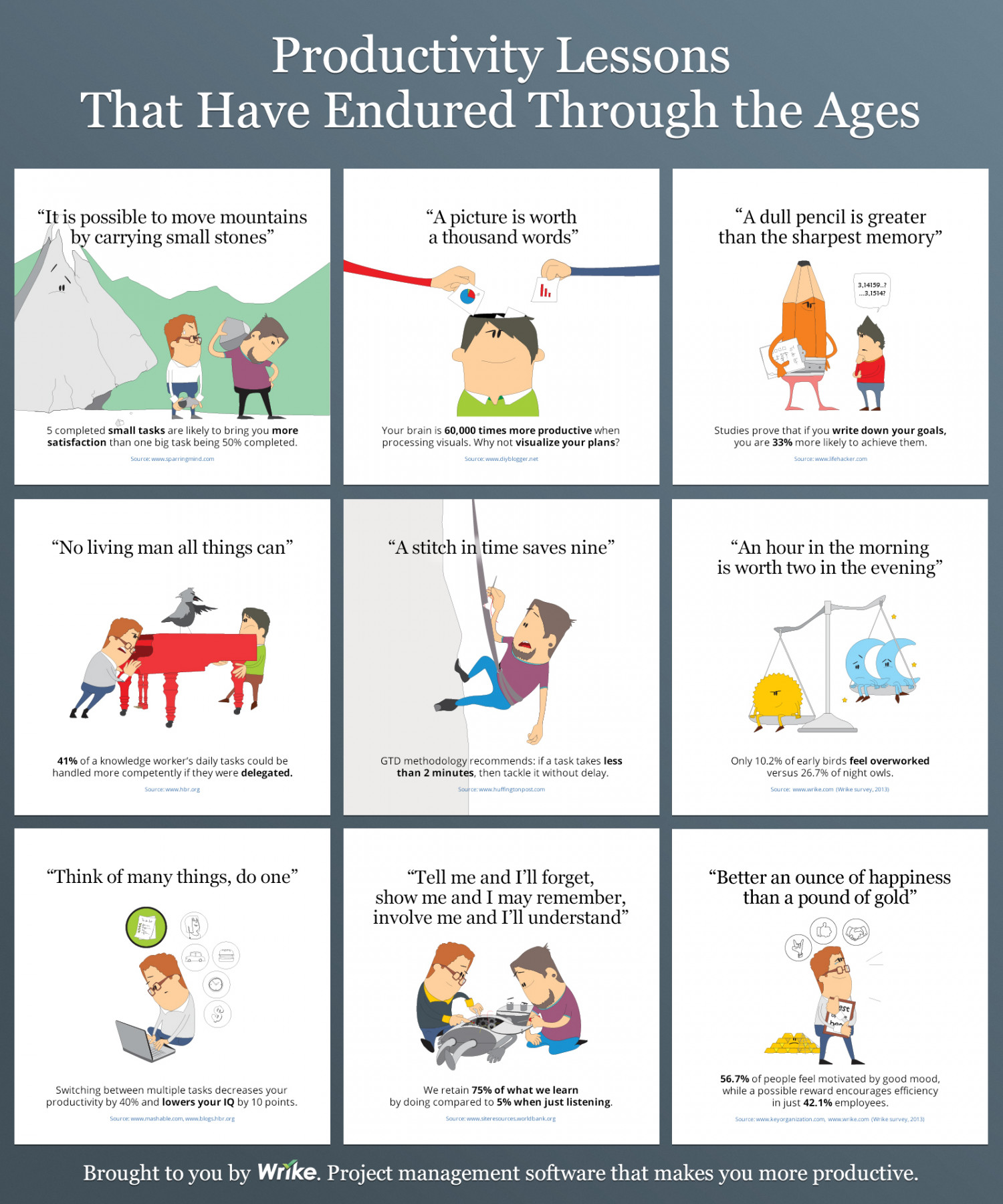 Productivity Lessons That Have Endured Through the Ages Infographic