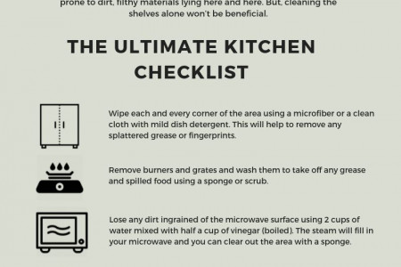 Professional Cleaning Services Share An Incredible Checklist To Keep Your Kitchen Clean Infographic