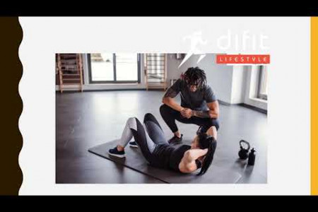 Professional Gym Trainer Dubai Infographic