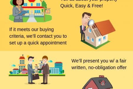 Professional Home Buyers Omaha - House Fast Cash Infographic