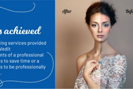 Professional image post processing service for wedding photographers Infographic