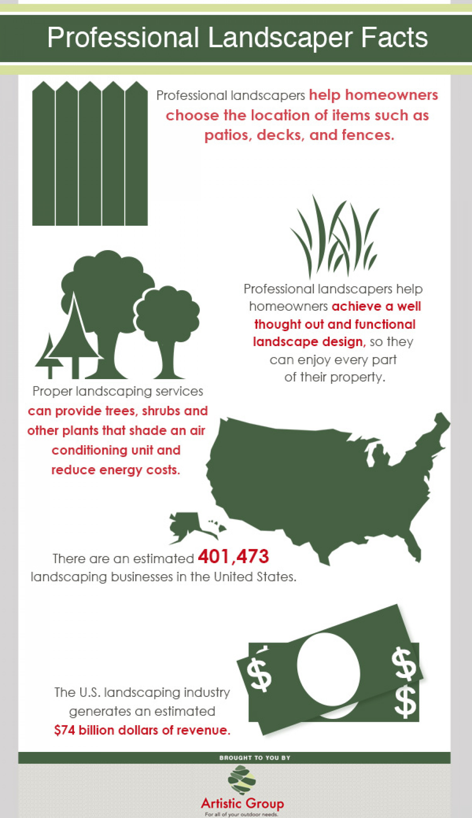 Professional Landscaper Facts Infographic