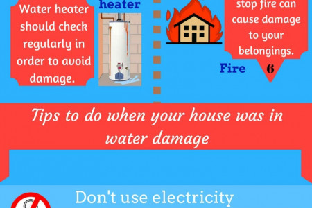 Professional Water Damage Claim Experts in Miami Infographic